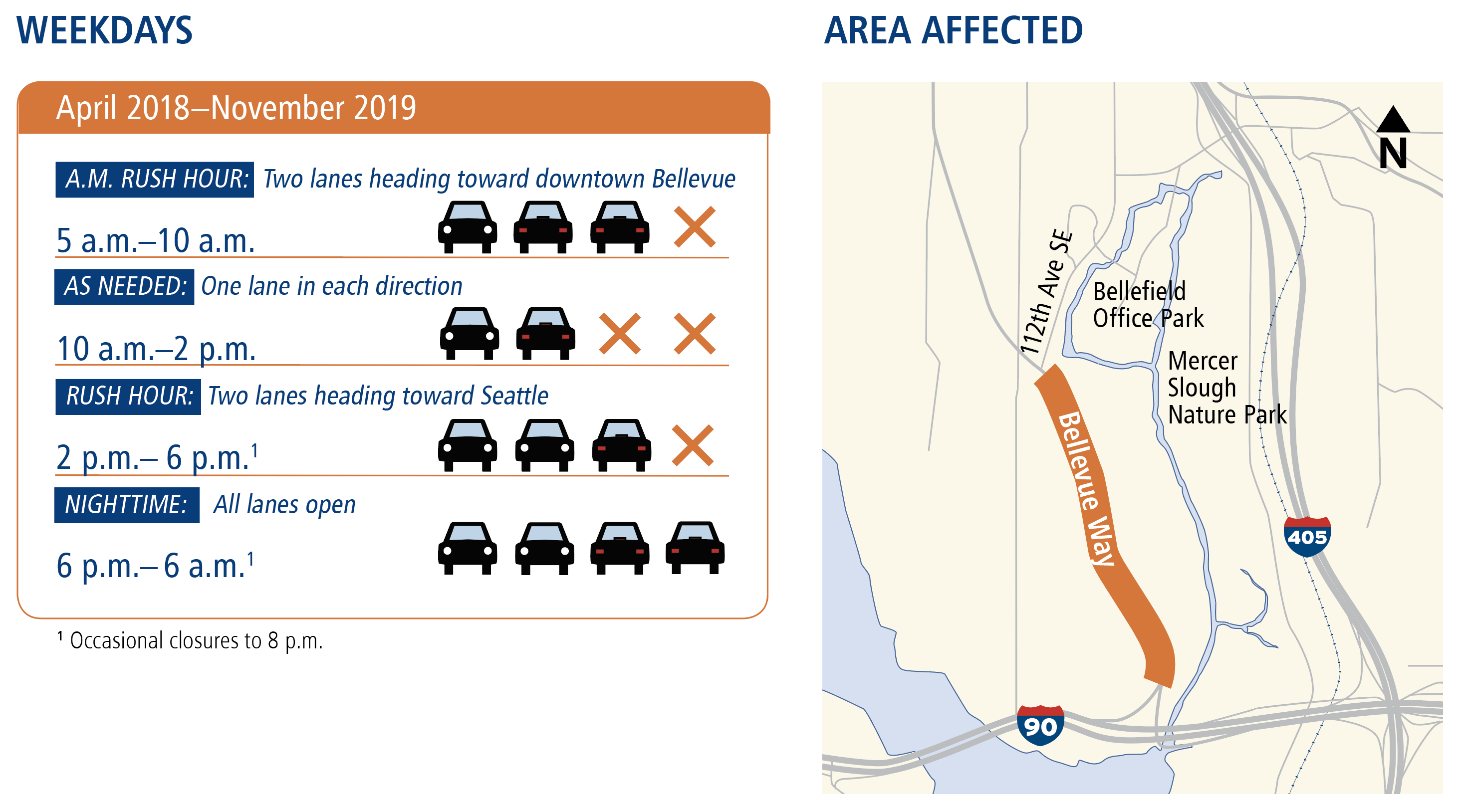 Weekly construction traffic impacts and ongoing closures