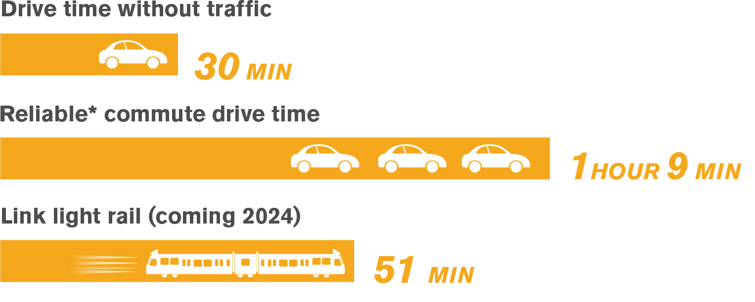 South King County drive times chart