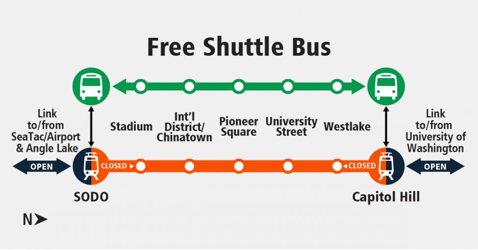 Map showing no Link light rail service between Capitol Hill and SODO stations. Free bus shuttles will serve all closed stations.