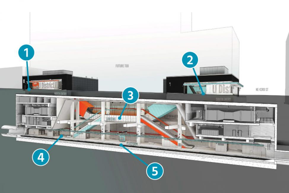 Side cutaway view of University District Station