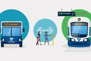 A graphic depicts people transferring between an ST Express bus and a Link light rail train at Northgate.